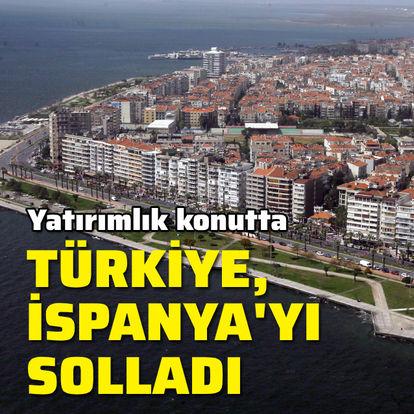 Türkiye, İspanya'yı solladı