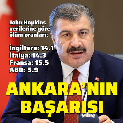 Bakan Koca Türkiye'deki ölüm oranını paylaştı