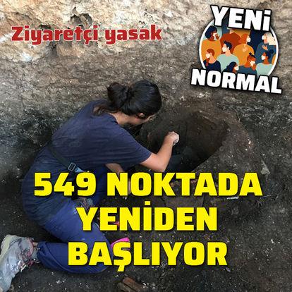 arkeolojik kazı çalışmalarında yeni dönem