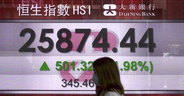 Piyasalara Çin morali