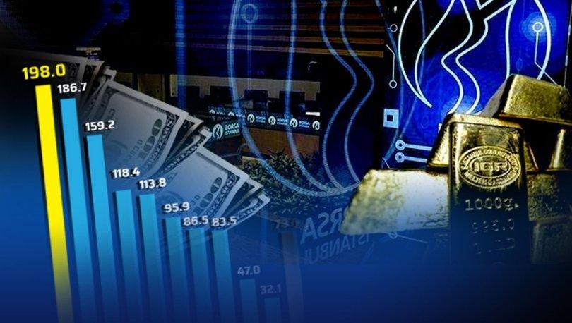 Hangi yatırım aracı son 5 yılda ne kazandırdı?