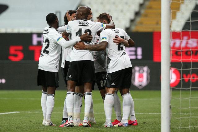 Beşiktaş'ın Şampiyonlar Ligi ön elemesindeki muhtemel rakipleri