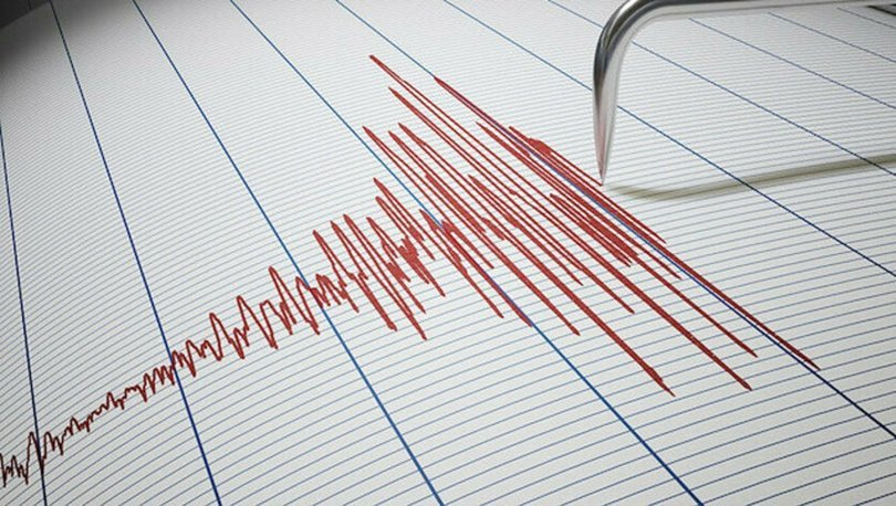 Son dakika haberler... Akdeniz'de 3,6 büyüklüğünde deprem
