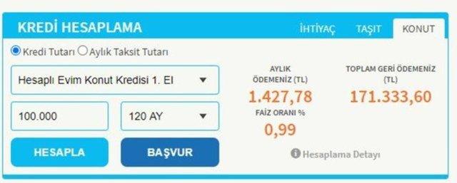 Konut kredisi faiz oranları! Halkbank, Vakıfbank, Ziraat Bankası konut kredisi faiz oranı hesaplama 2020 YENİ