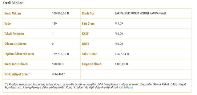 Konut kredisi hesaplama! Konut kredisi faiz oranları 2020 Halkbank, Vakıfbank, Ziraat Bankası