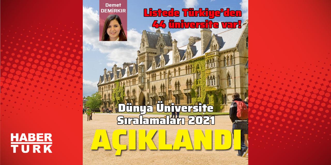 The Published The World University Rankings 2021