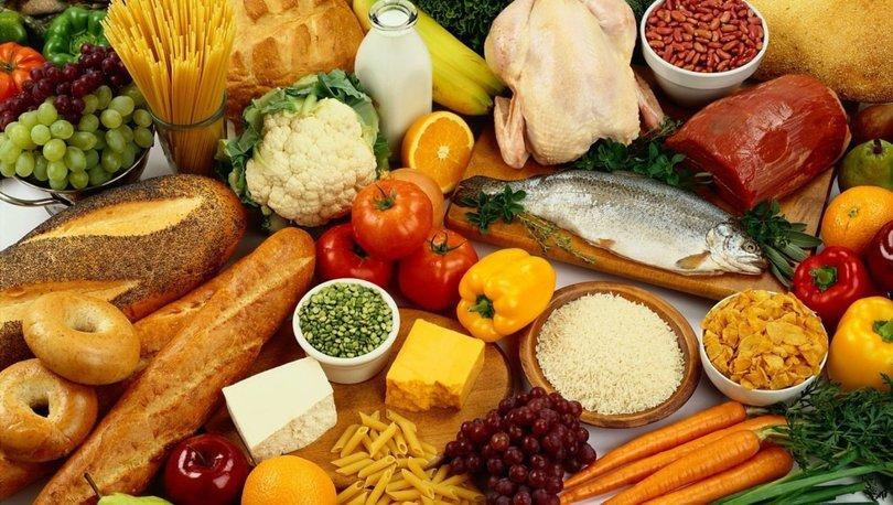 Küresel gıda fiyatları