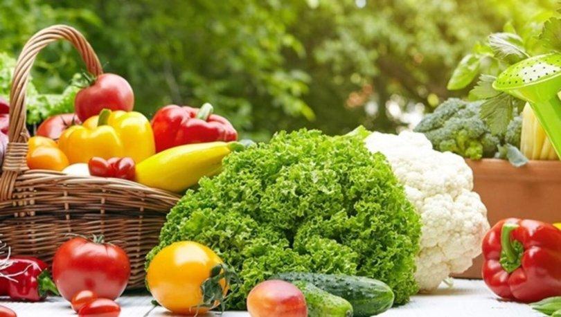 Organik gıda ve tarım