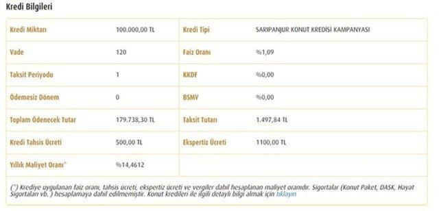 Konut kredisi hesaplama YENİ! Halkbank, Vakıfbank, Ziraat Bankası konut kredisi faiz oranları 2020