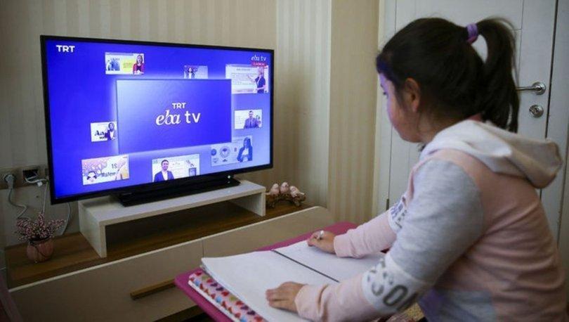TRT EBA TV izlemek için TIKLA... 29 Eylül TRT EBA TV ilkokul ortaokul ve lise derslerini canlı izle
