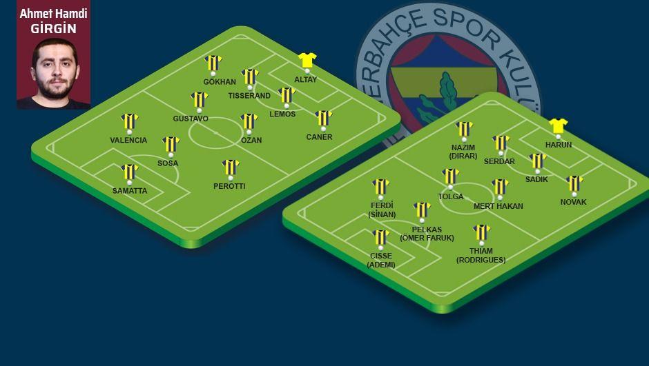 Transferin şampiyonu Fenerbahçe