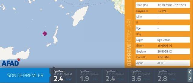 12 Ekim Son depremler listesi! AFAD ve Kandilli Rasathanesi son deprem haberleri