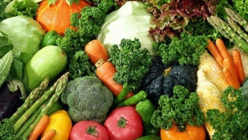 Bugün 16 Ekim Dünya Gıda Günü! Dünya Gıda Günü nedir? Dünya Gıda Günü 2020 teması nedir?