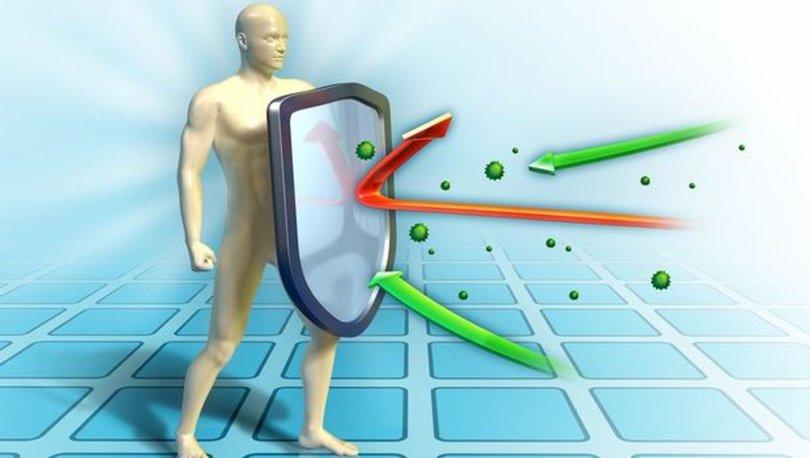 Bağışıklık Sistemini Güçlendiren Şuruplar nelerdir?