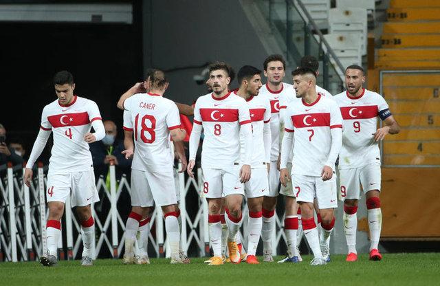 Son dakika... Dünya Kupası elemelerinde Türkiye'nin muhtemel rakipleri - Haberler