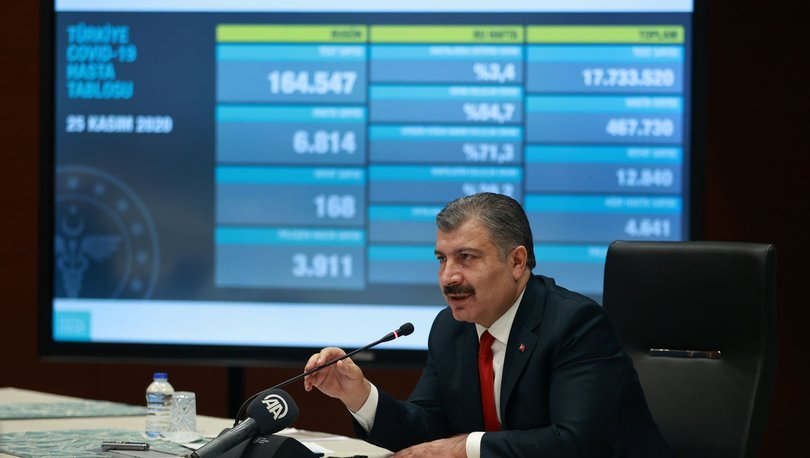 Son dakika: Türkiye koronavirüs vaka sayısında dünyada 5. sırada!