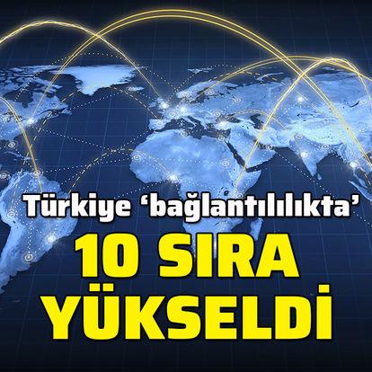 Türkiye 'bağlantılılıkta' yükseldi