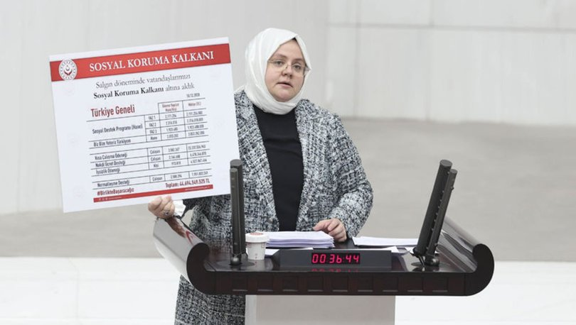 Bakan Selçuk: Sosyal Koruma Kalkanı olarak yapılan toplam tutarı 44 milyar lirayı geçti