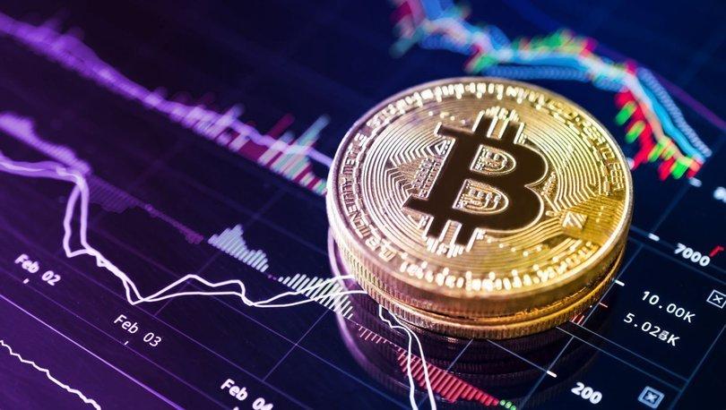 Son dakika! Bitcoin'de çok sert düşüş