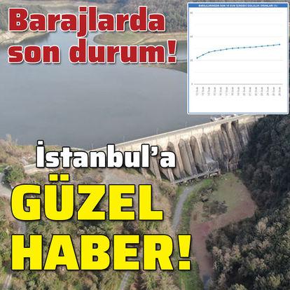 Yağışlar sürüyor! İşte İstanbul'da barajlarda son durum!