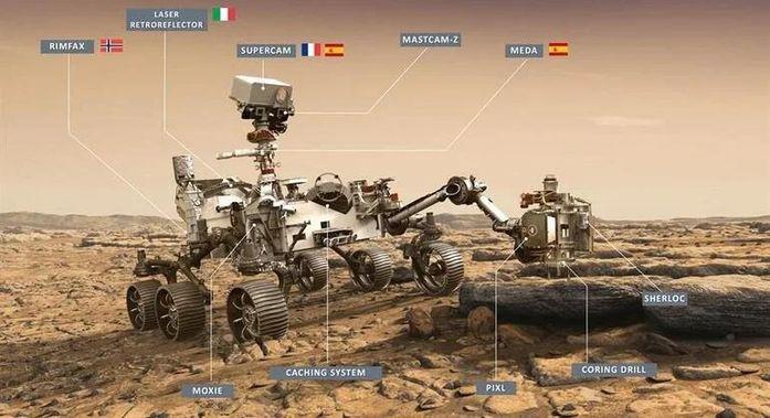SON DAKİKA... NASA Mars'a uzay aracı Perseverance'i gönderiyor! - Haberler - Dünya Haberleri