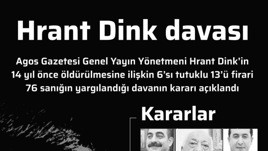 Hrant Dink davasında karar açıklandı