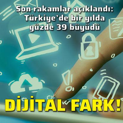 Türkiye'de medya yatırımları 2020'de 13.9 milyar TL'ye ulaştı - Haberler