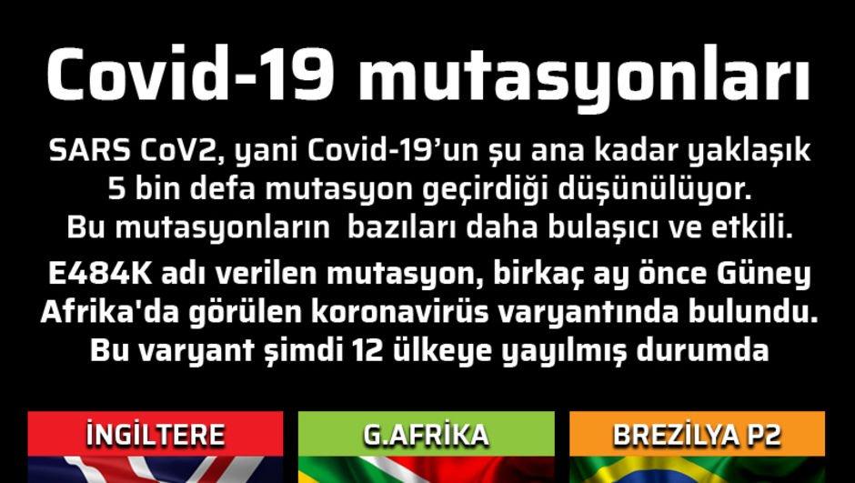 Covid-19 mutasyonları