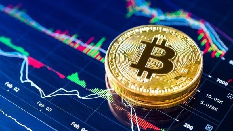 Bitcoin fiyatları neden düşüyor? ÇAKILDI! 19 Nisan Bitcoin fiyatları