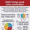 2020 Türkiye çocuk nüfus istatistikleri