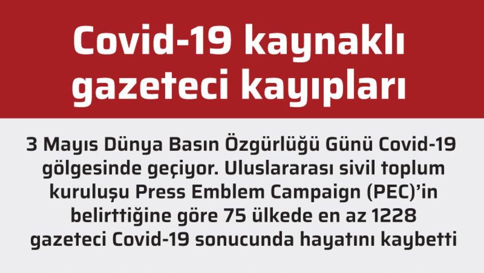 Covid-19 kaynaklı gazeteci kayıpları