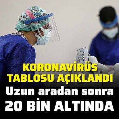 Koronavirüs salgınında yeni vaka sayısı 18 bin 52