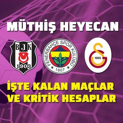 Süper Lig'de kalan maçlar!