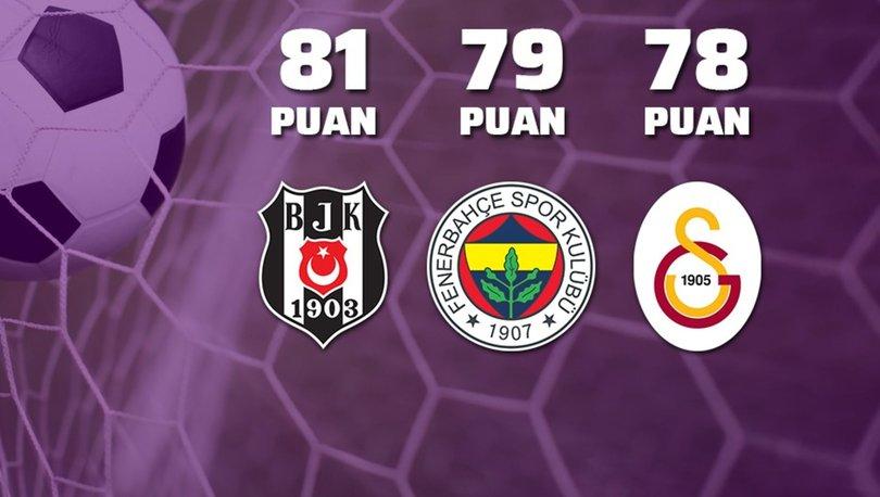 Süper Lig'de kalan maçlar ve şampiyonluk hesapları!