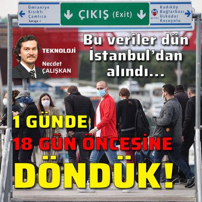 İstanbul 'kapanma'yı bir günde unuttu!
