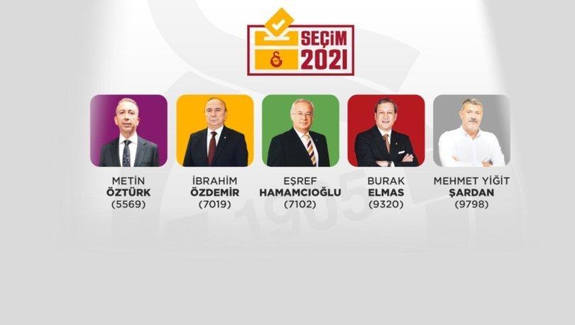 Galatasaray'da başkan adayları için renk seçimi yapıldı