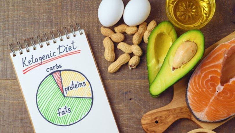 Ketojenik diyet nedir? Ketojenik diyetin faydaları nelerdir? Yan etkileri var mı?