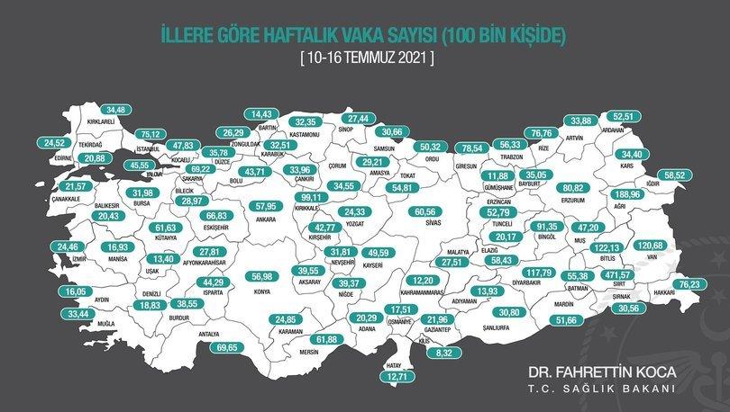 İl il risk haritası 23 Temmuz 2021! Türkiye risk haritasına göre düşük, orta, yüksek ve çok yüksek riskli ille