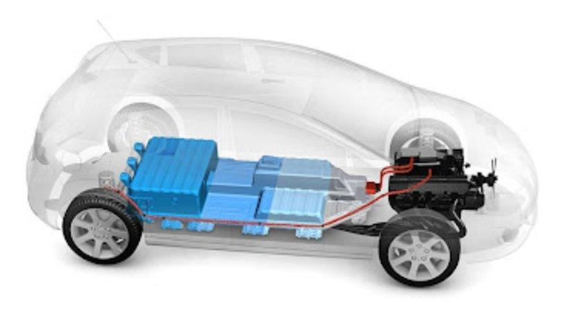 Elektrikli araç bataryasında yeni dönem -  haberler