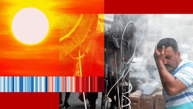 SON DAKİKA: İklim değişikliği: Sıcaklığın 50 derecenin üzerine çıktığı gün sayısı, 40 yılda iki katına çıktı