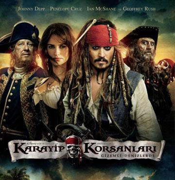 Johnny Depp Oynadığı Filmler