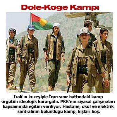 PKK'nın kampları