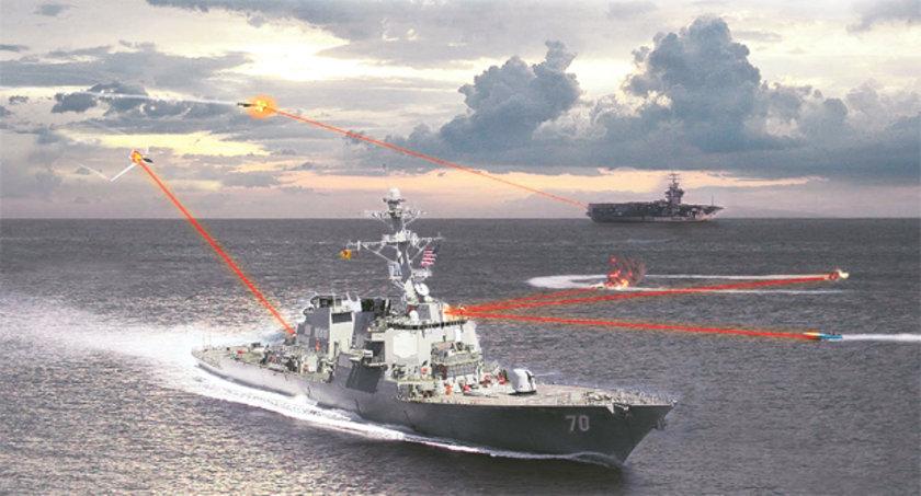 Savunma sanayisinde büyük devrim olacak lazer sistemi, TÜBİTAK'ın yüksek bütçeli çalışmaları arasında yer alırken, Milli Savunma Bakanlığı da projeyi yakından takip ediyor.