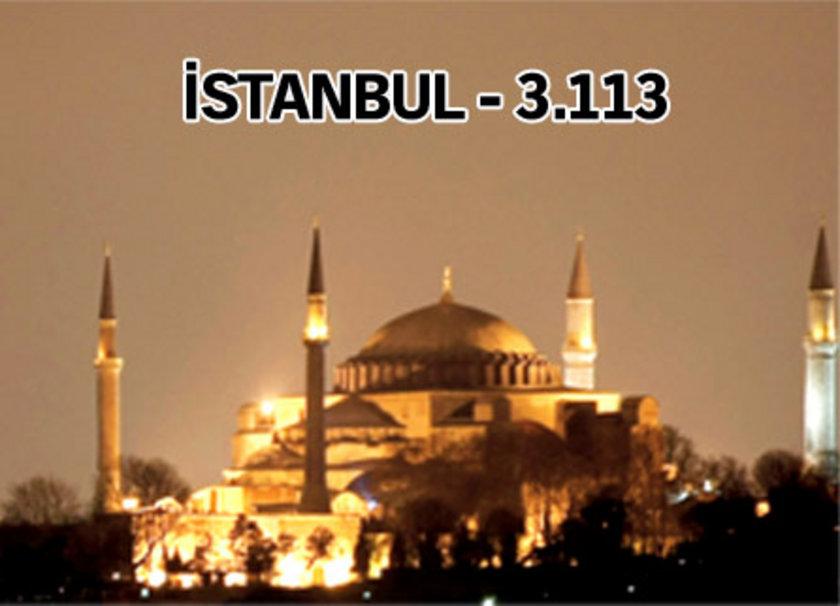 <h3>En çok cami İstanbul'da, en az Tunceli'de</h3>