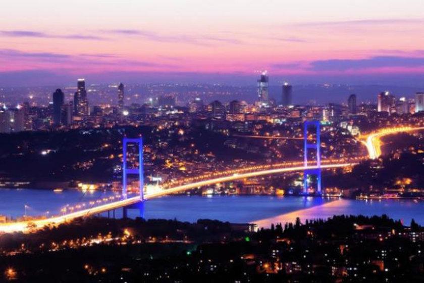 4 Türkiye yüzde 13.8
