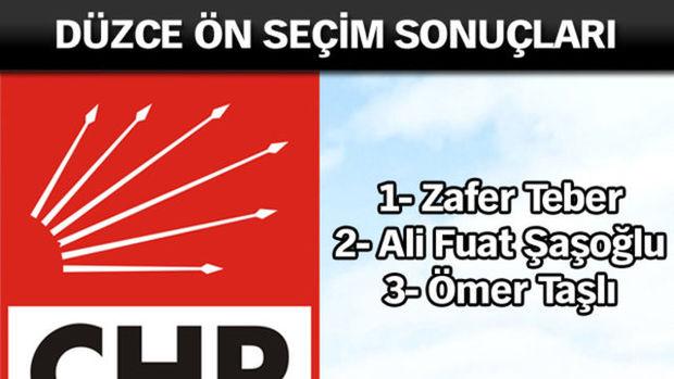 CHP ön seçim sonuçları