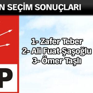 CHP ÖN SEÇİM SONUÇLARI