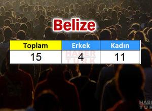 Türkiye'de en çok hangi ülkeden insan yaşıyor?
