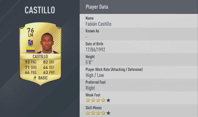 FIFA 17'DE EN HIZLI 20 İSİM   20. Fabian Castillo (Tabzonspor)