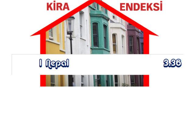 Ev kirasının en ucuz olduğu 50 ülke!